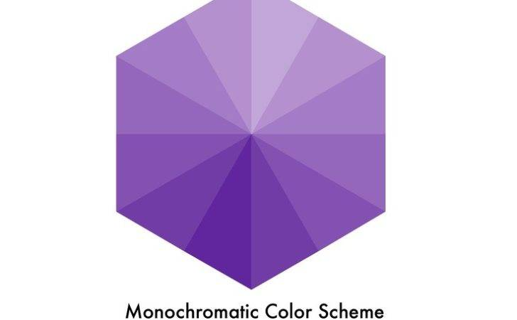 Monochromatic Color Scheme Derived Single Hue Using