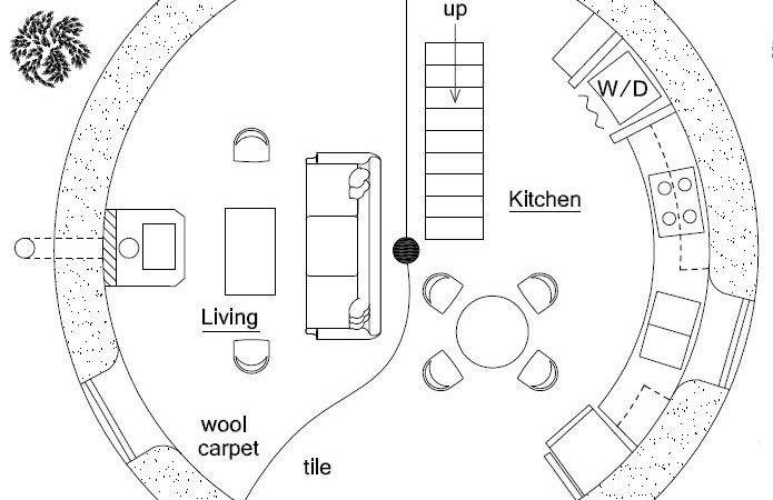 More Like House Plans Grains Houses