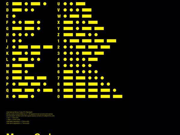 Morse Code Print Atomic Printworks