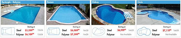 Much Does Cost Build Your Own Pool Spp Inground Kit Blog