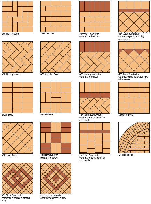 Nevada Trimpak Installs Brick Flooring Patterns Backsplash Tile Design