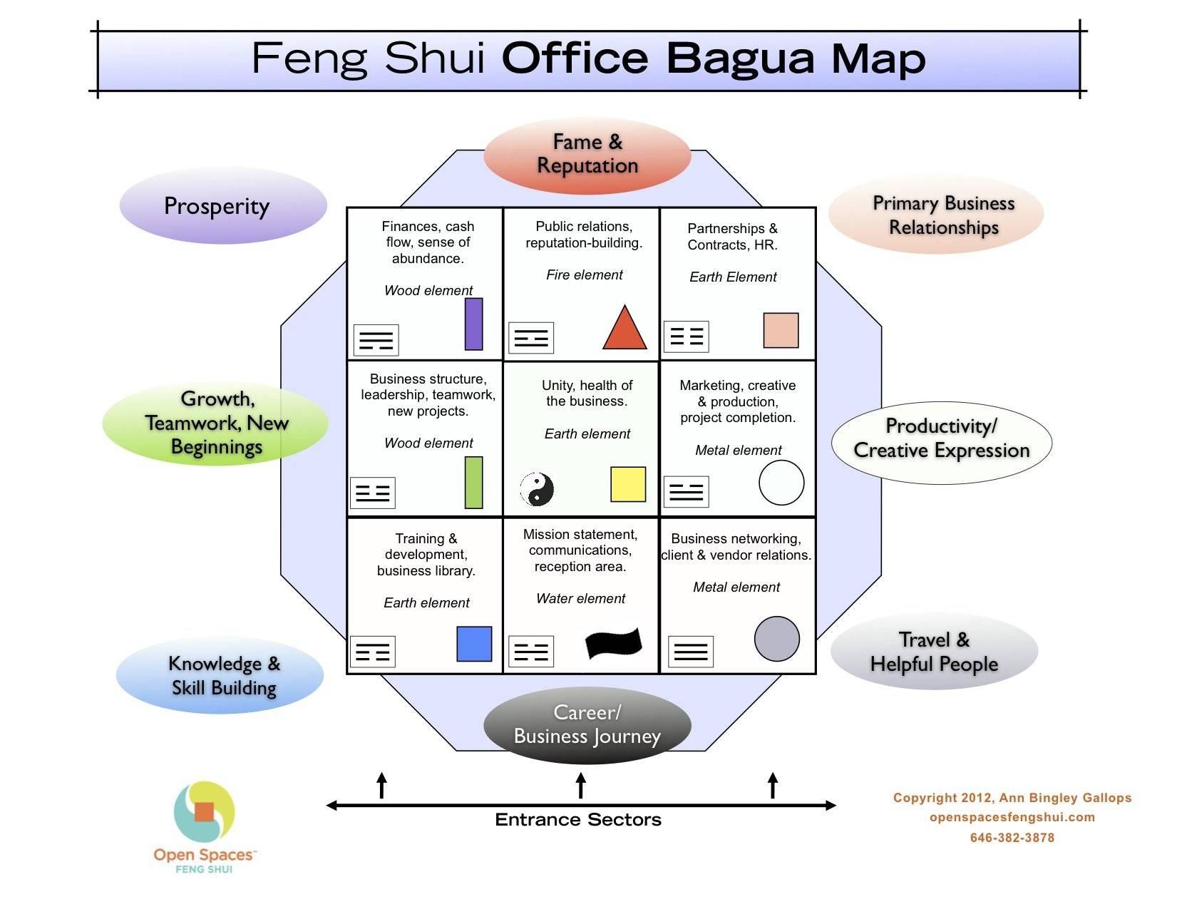 Office Feng Shui Home Work Good