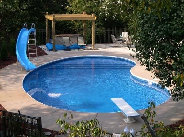 Original Types Swimming Pools Outdoortheme