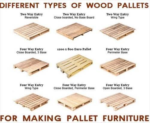 Pallet Types Making Diy Furniture Pallets Designs