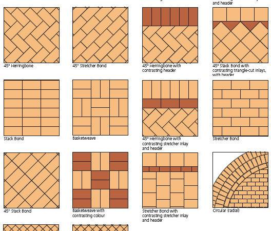 Paver Laying Patterns Pacific Brick Paving Newcastle