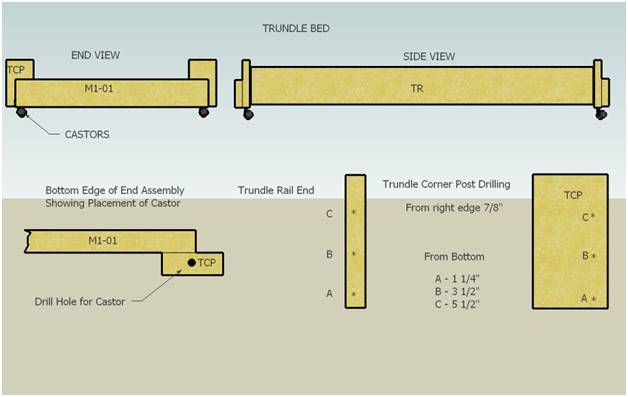 Pdf Diy Trundle Bed Woodworking Plans Toddler Bunk