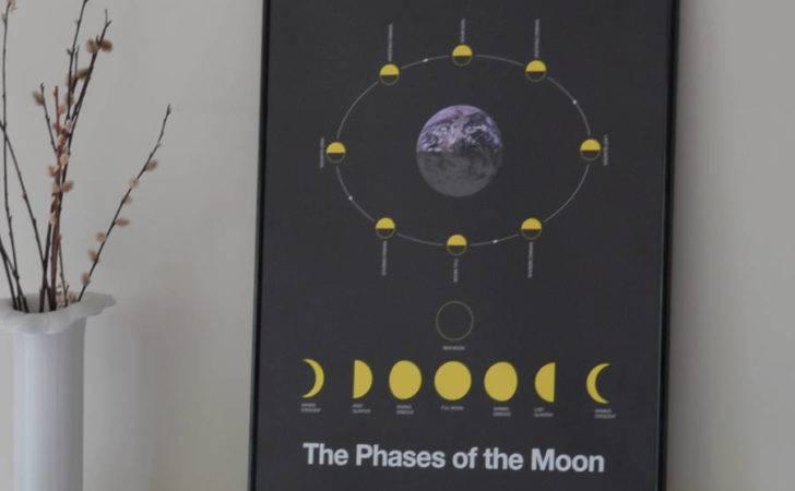 Phases Moon Print Atomic Printworks Notonthehighstreet