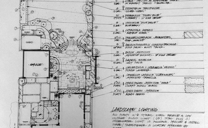 Plans Our Backyard Guest House Progress