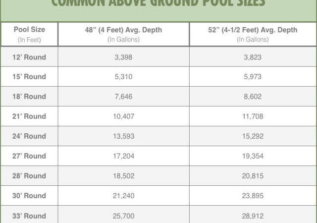 Pool Standard Sizes Related Keywords Suggestions Inground