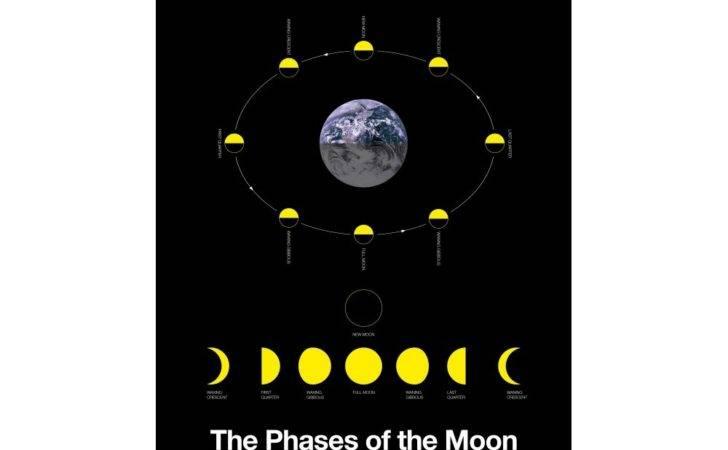 Poster Nens Faser Atomic Printwork Present
