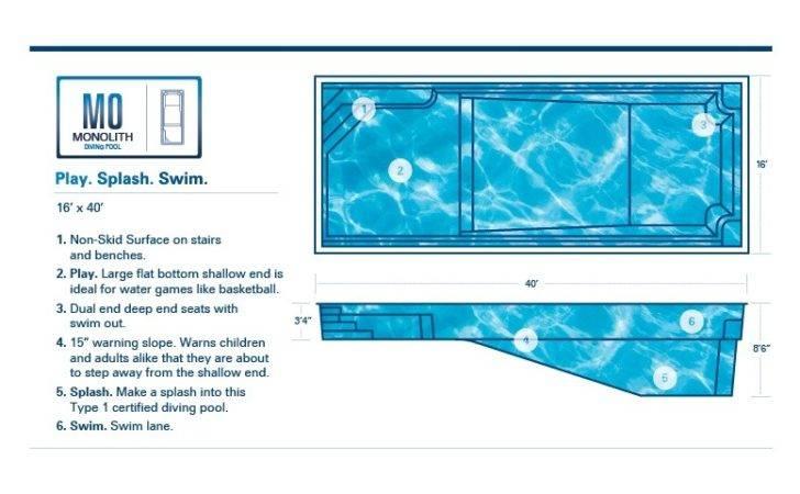 Rectangle Pools Aquaserv Pool Spa Inc Highest Quality