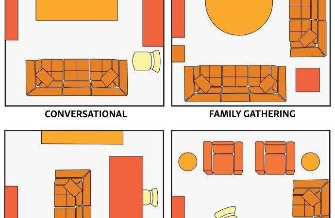 Room Furniture Layout Arrangement Arrange