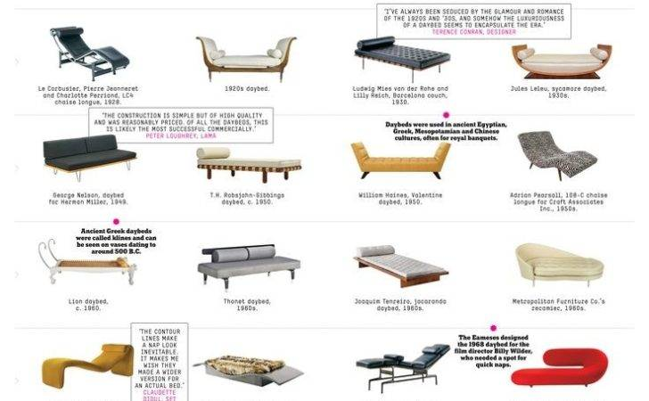 Short History Fainting Couch Aka Chaise Via New York Times