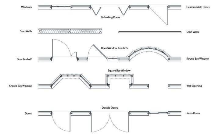 Sliding Door Architectural Drawing Symbols Basic Floor Plan Symbol