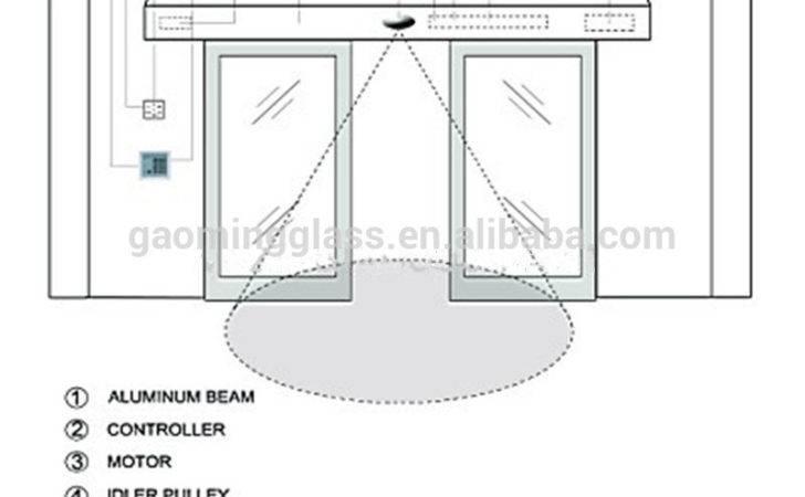 Sliding Glass Door Interior Wooden Doors Lowes