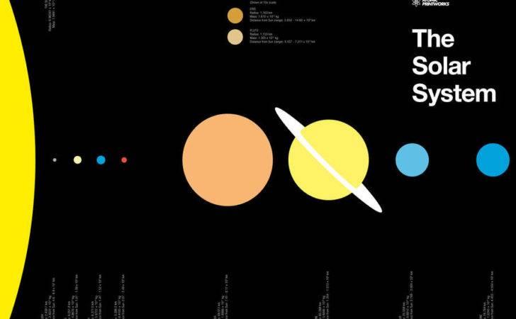 Solar System Print Atomic Printworks Notonthehighstreet