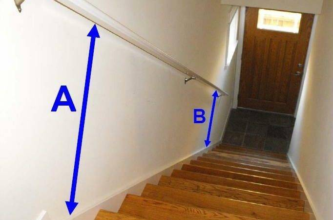 Stair Handrail Not Parallel Run Stairs