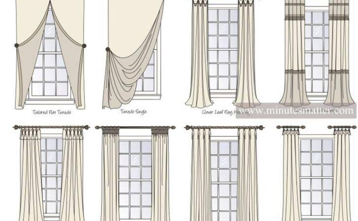 Studio Drapery Panel Styles Diagram Drapes Curtain