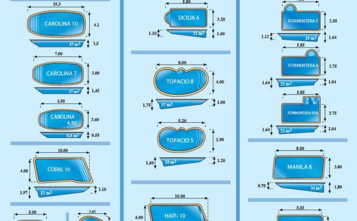 Swimming Pool Chart