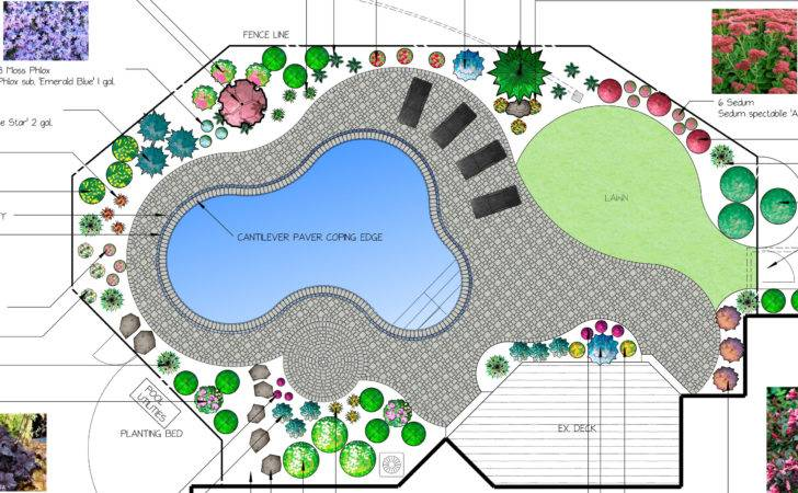 Syracuse Ground Swimming Pool Layout Design Installation