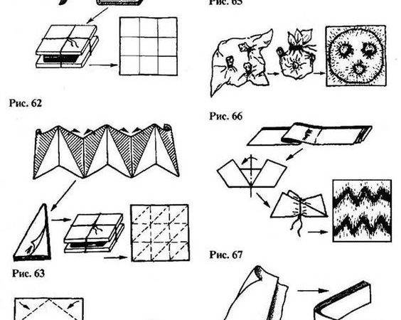 Teintures Shibori Folding Tights Pattern Batik