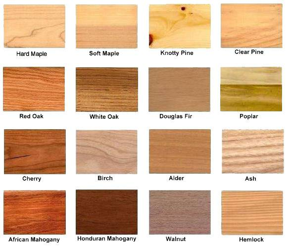 Types Hardwood Can