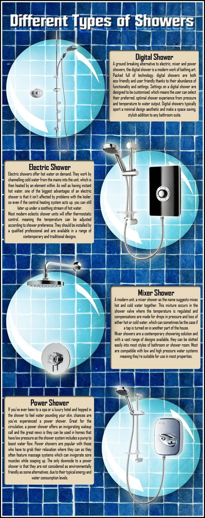 Types Showers Which Shower Best