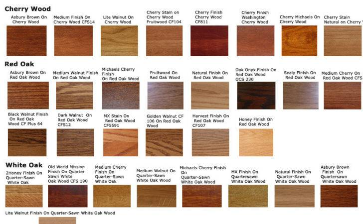 Types Wood Furniture Pinterest