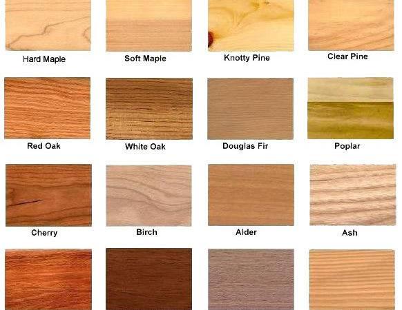Types Wood