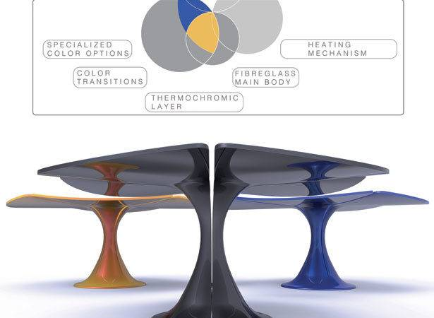 Vacuum Urban Furniture Design Aims Connect People Modern Busy
