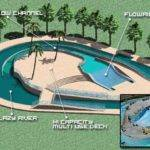 Wakeboarder Ideas Needed Amateur Waveloch Project