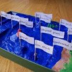 Week Completed Ocean Landforms Pinterest