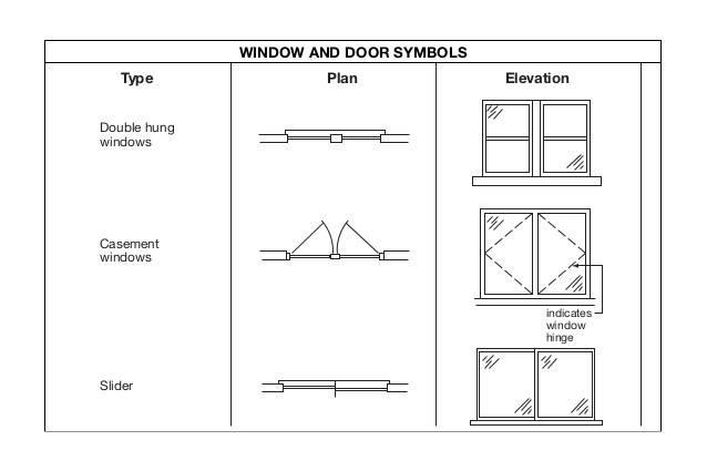 Windows Symbol Window Door Symbols