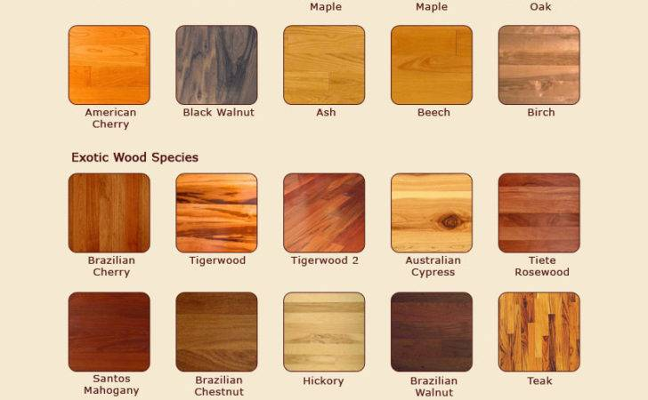 Wood Flooring Types Explained Masters New Albany Indiana