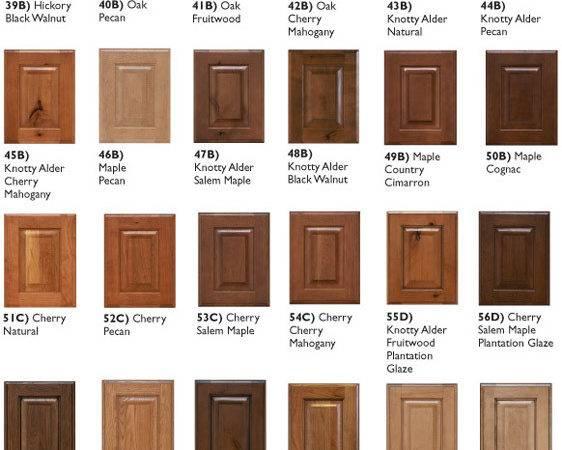 Wood Species Kitchen Cabinets