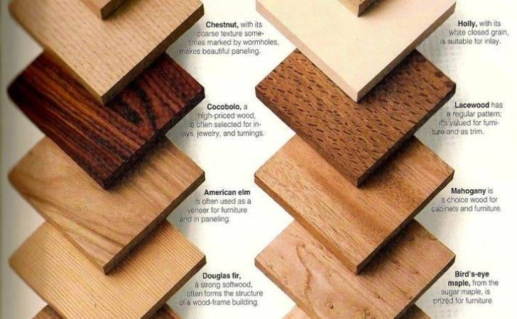 Wood Types Samples Client Reference Custom Furniture