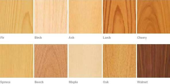 Woodworking Types Wood Veneer Pdf