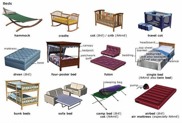 World English Usage Grammar Vocabulary Types Beds